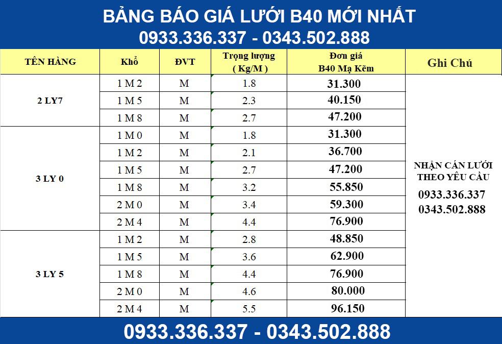 Tham khảo chi tiết giá lưới B40 mới nhất 2020